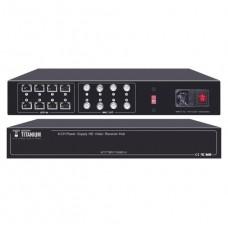 300 METROS VIDEO+PODER / 8 Canales / TODO INCLUIDO PARA RACK /  Para transmisin de alimentacin ( de 36 Vcd a 12 Vcd) y video (HD-TVI) / 4K / SIN RUIDO / INSTALACIN LIMPIA